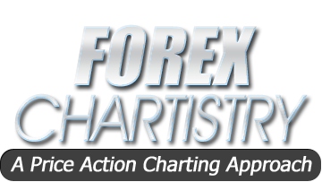 Forex chartistry